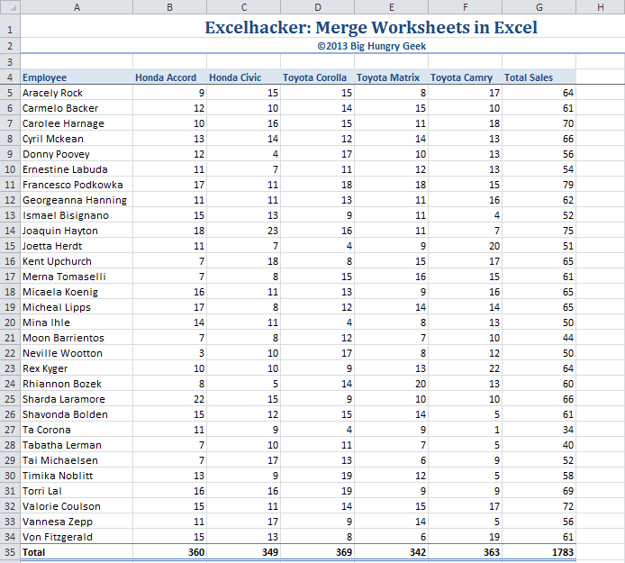 how to find the problem in an excel workshet